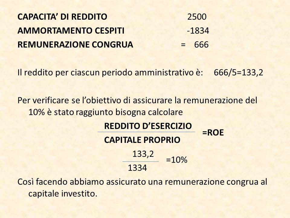 CAPACITA DI REDDITO 2500 AMMORTAMENTO CESPITI -1834 REMUNERAZIONE CONGRUA = 666 Il reddito per ciascun periodo amministrativo è: 666/5=133,2 Per verificare se lobiettivo di assicurare la remunerazione del 10% è stato raggiunto bisogna calcolare REDDITO DESERCIZIO CAPITALE PROPRIO 133,2 1334 Così facendo abbiamo assicurato una remunerazione congrua al capitale investito.