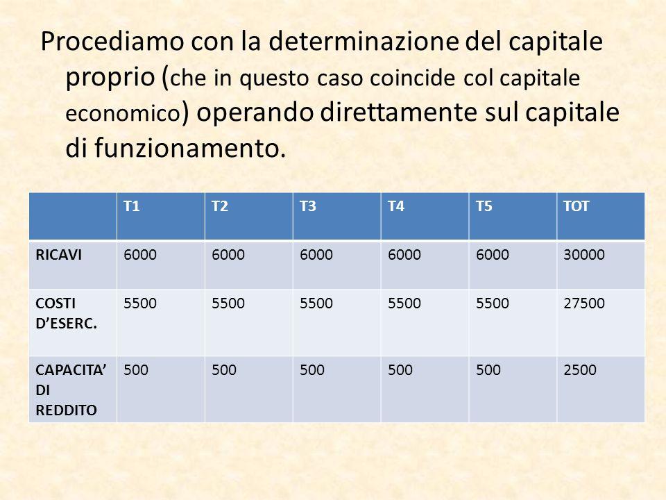Procediamo con la determinazione del capitale proprio ( che in questo caso coincide col capitale economico ) operando direttamente sul capitale di funzionamento.