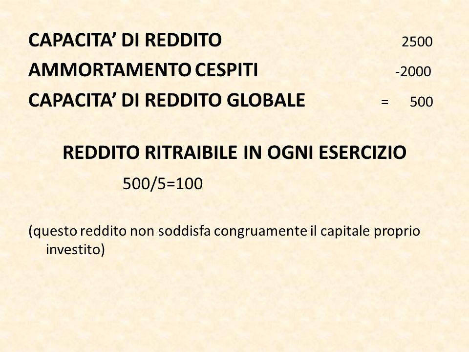 CAPACITA DI REDDITO 2500 AMMORTAMENTO CESPITI -2000 CAPACITA DI REDDITO GLOBALE = 500 REDDITO RITRAIBILE IN OGNI ESERCIZIO 500/5=100 (questo reddito non soddisfa congruamente il capitale proprio investito)