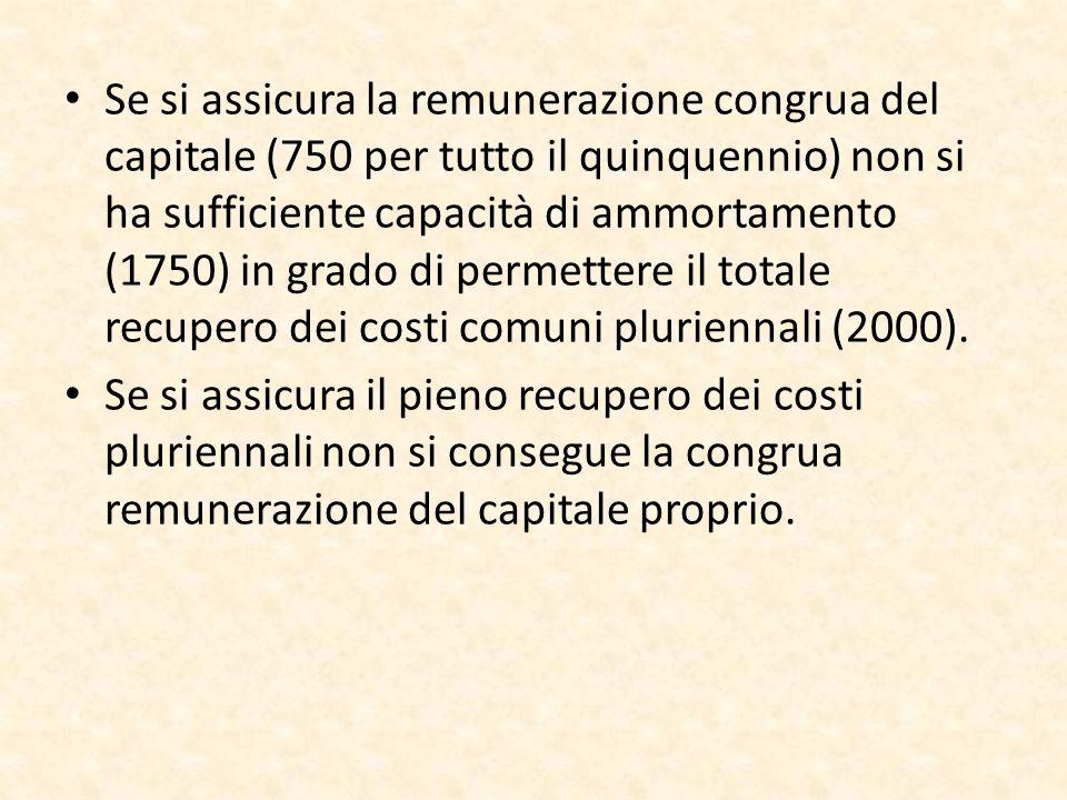 Se si assicura la remunerazione congrua del capitale (750 per tutto il quinquennio) non si ha sufficiente capacità di ammortamento (1750) in grado di permettere il totale recupero dei costi comuni pluriennali (2000).