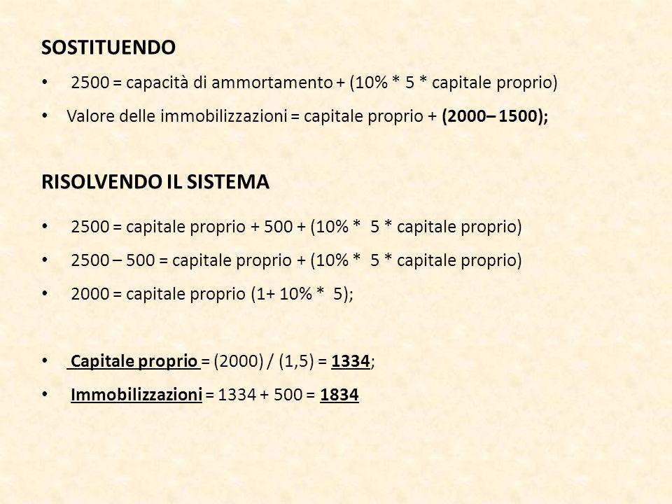 SOSTITUENDO 2500 = capacità di ammortamento + (10% * 5 * capitale proprio) Valore delle immobilizzazioni = capitale proprio + (2000– 1500); RISOLVENDO IL SISTEMA 2500 = capitale proprio + 500 + (10% * 5 * capitale proprio) 2500 – 500 = capitale proprio + (10% * 5 * capitale proprio) 2000 = capitale proprio (1+ 10% * 5); Capitale proprio = (2000) / (1,5) = 1334; Immobilizzazioni = 1334 + 500 = 1834