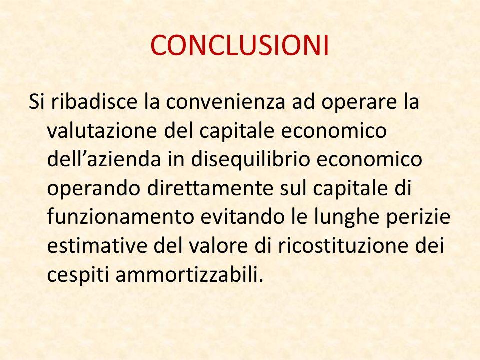 CONCLUSIONI Si ribadisce la convenienza ad operare la valutazione del capitale economico dellazienda in disequilibrio economico operando direttamente sul capitale di funzionamento evitando le lunghe perizie estimative del valore di ricostituzione dei cespiti ammortizzabili.
