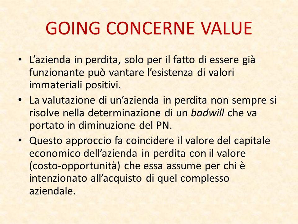 GOING CONCERNE VALUE Lazienda in perdita, solo per il fatto di essere già funzionante può vantare lesistenza di valori immateriali positivi.