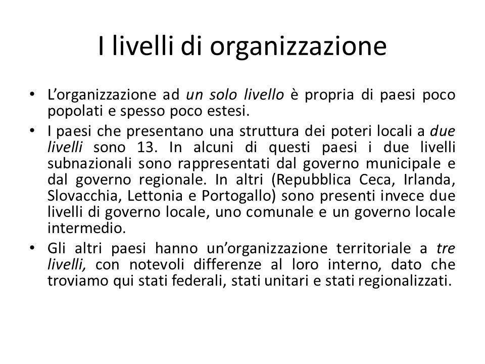 Esempio di stato a due livelli PORTOGALLO Le autonomie locali si chiamano autarchie locali.