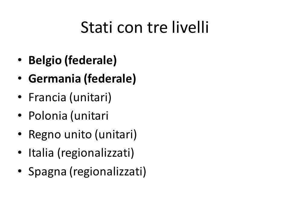 Il caso italiano Esistono giurisdizioni o unità amministrative che col passare del tempo e con lo sviluppo socioeconomico, non corrispondono alle esigenze di governo di un territorio in continua evoluzione che spesso a sua volta non coincide con quelle unità amministrative.