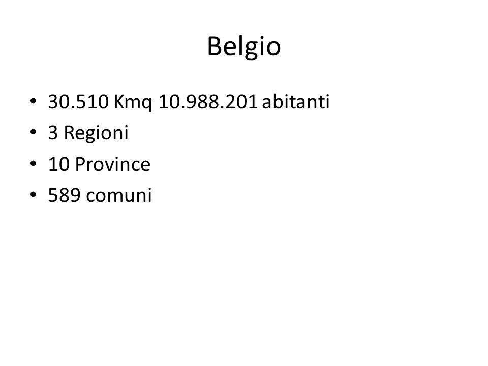 Francia 675.417 Kmq 65.447.374 abitanti 26 Regioni 100 dipartimenti 36.783 comuni (communes)