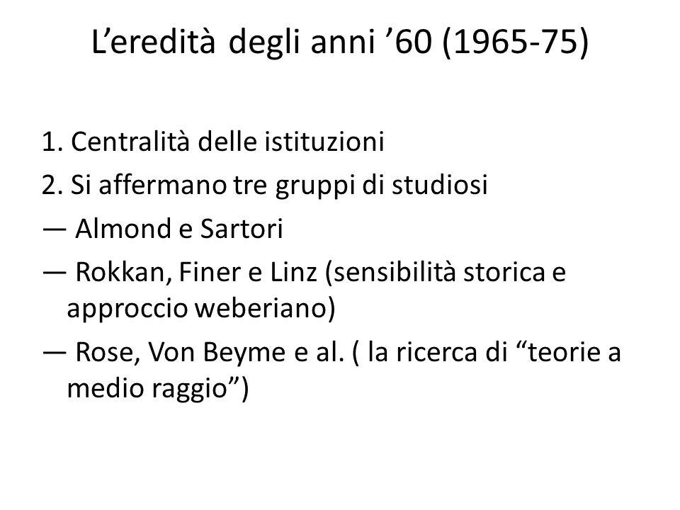 Leredità degli anni 60 (1965-75) 1. Centralità delle istituzioni 2.