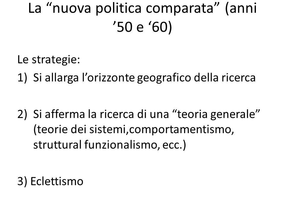Leredità degli anni 60 (1965-75) 1.Centralità delle istituzioni 2.