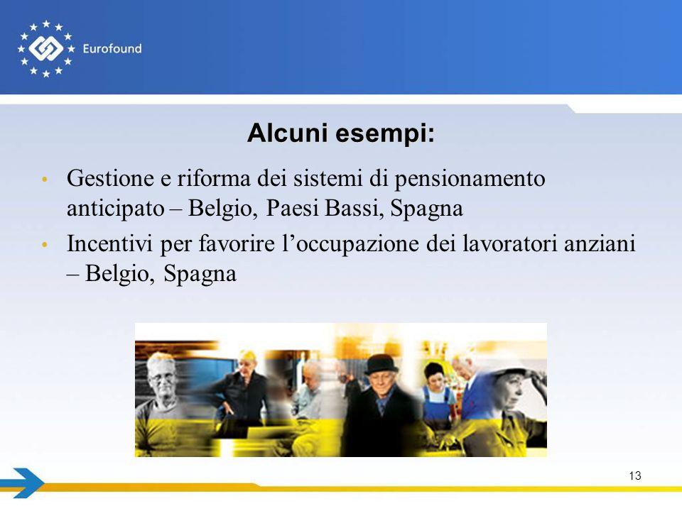 Alcuni esempi: Gestione e riforma dei sistemi di pensionamento anticipato – Belgio, Paesi Bassi, Spagna Incentivi per favorire loccupazione dei lavora