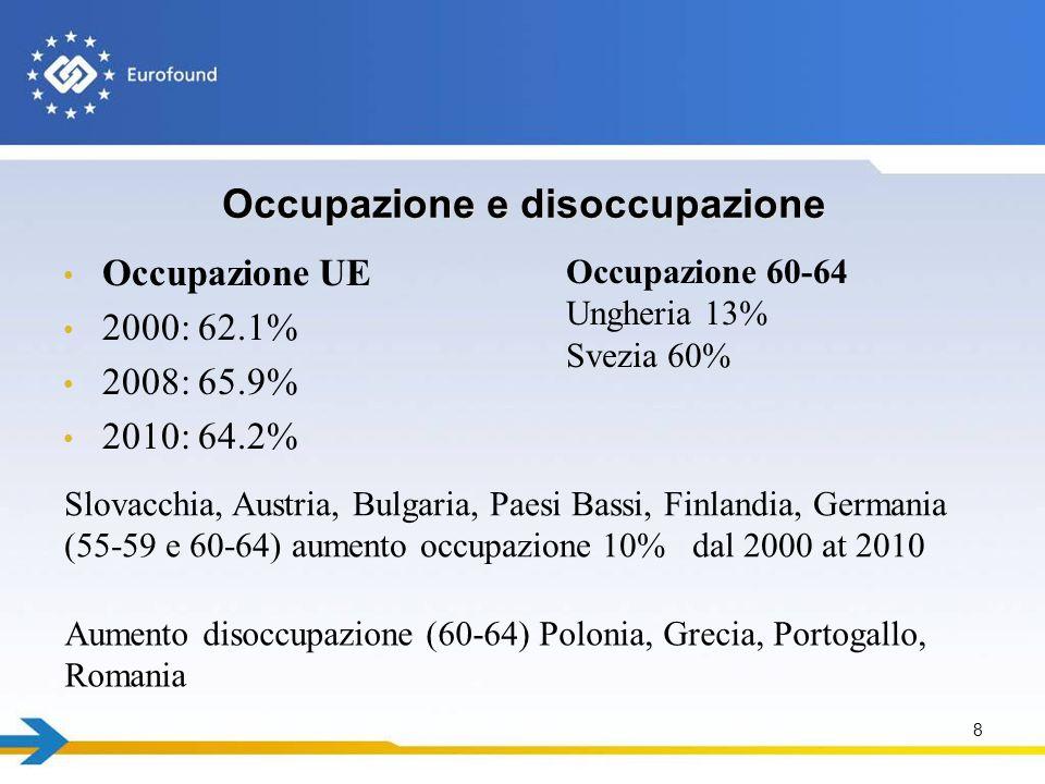 Occupazione e disoccupazione Occupazione UE 2000: 62.1% 2008: 65.9% 2010: 64.2% 8 Occupazione 60-64 Ungheria 13% Svezia 60% Slovacchia, Austria, Bulgaria, Paesi Bassi, Finlandia, Germania (55-59 e 60-64) aumento occupazione 10% dal 2000 at 2010 Aumento disoccupazione (60-64) Polonia, Grecia, Portogallo, Romania