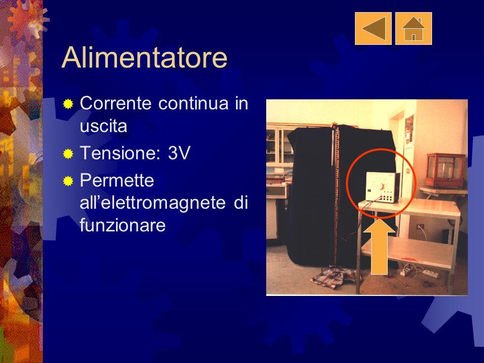 Elettromagnete Nucleo di ferro dolce Bobina di filo di rame Applicata una corrente elettrica che crea un campo magnetico così trattenendo la sferetta