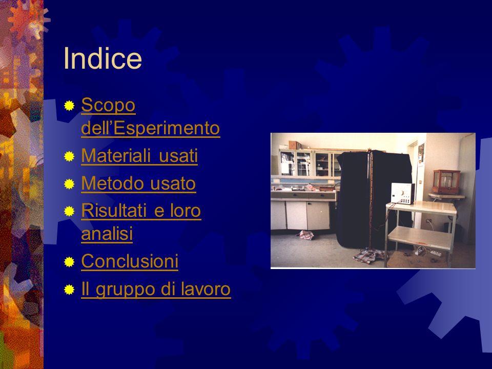 Moto di una Sferetta in un Fluido Liceo Scientifico Belfiore - Mantova Classe 3^C a. s. 1999/2000