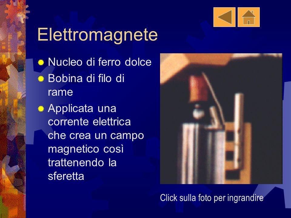 Calibro e Cilindro Graduato Calibro: Sensibilità: 10 -1 mm Utilizzato per tutte le misure di diametri: sferette e cilindro. Di materiale metallico Per