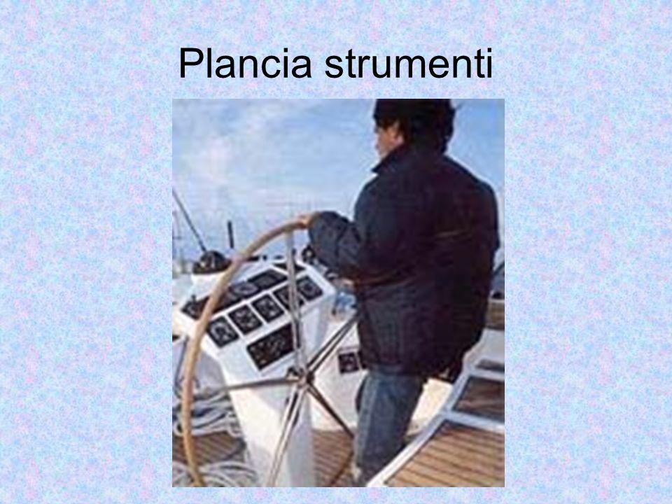 Plancia strumenti