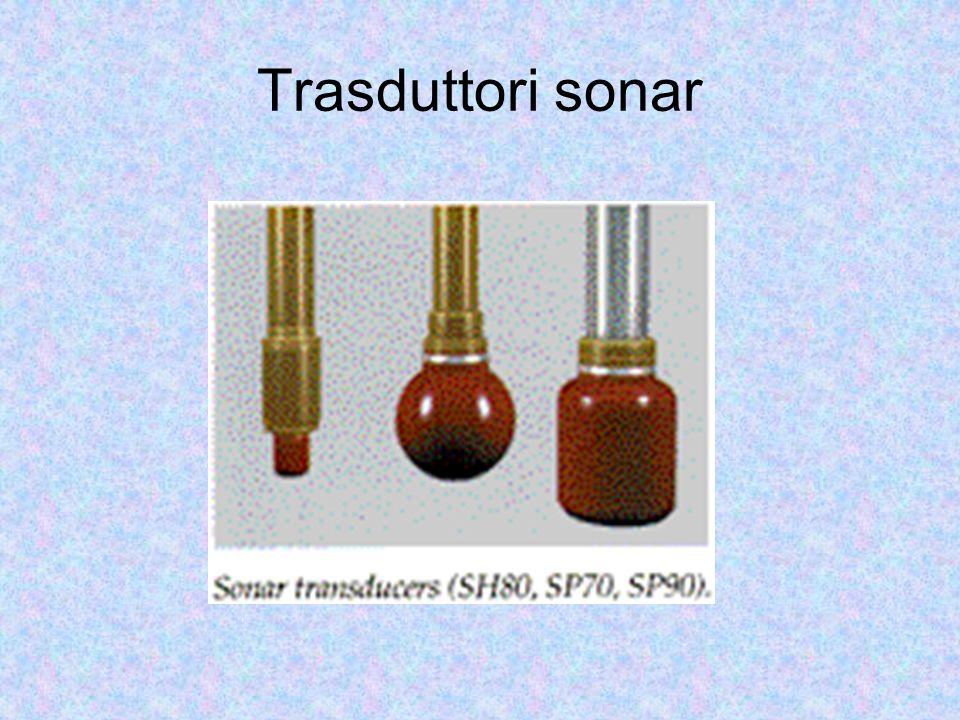 Trasduttori sonar Click above for more info