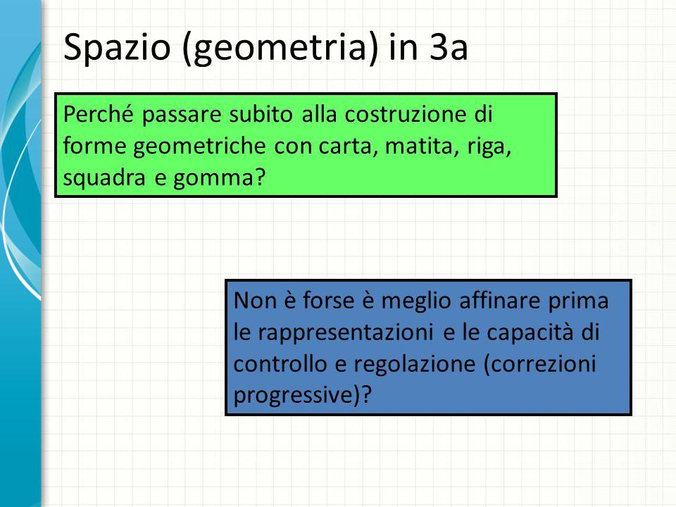 Spazio (geometria) in 3a Perché passare subito alla costruzione di forme geometriche con carta, matita, riga, squadra e gomma.