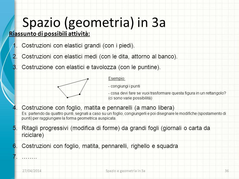 27/04/2014Spazio e geometria in 3a36 Spazio (geometria) in 3a Riassunto di possibili attività: 1.Costruzioni con elastici grandi (con i piedi).
