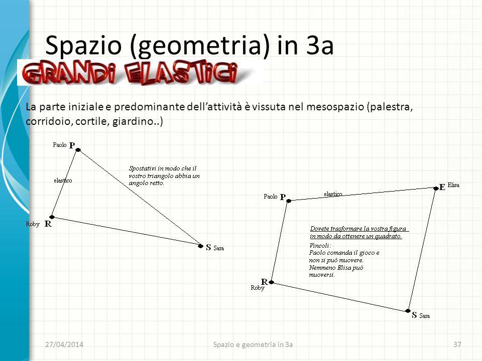 27/04/2014Spazio e geometria in 3a37 Spazio (geometria) in 3a La parte iniziale e predominante dellattività è vissuta nel mesospazio (palestra, corridoio, cortile, giardino..)