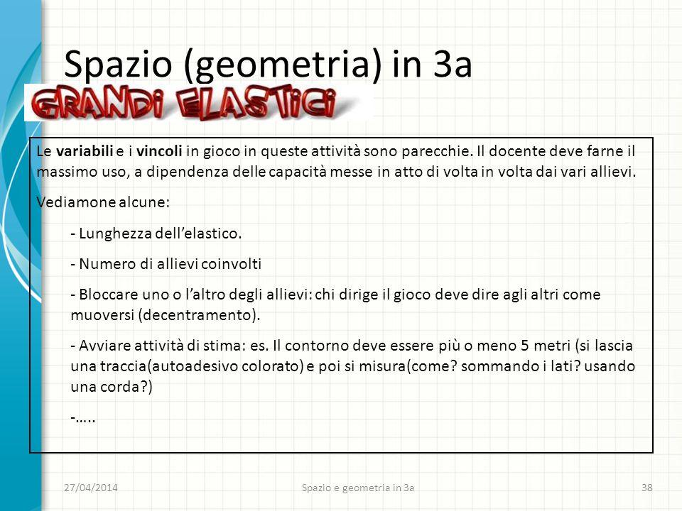 27/04/2014Spazio e geometria in 3a38 Spazio (geometria) in 3a Le variabili e i vincoli in gioco in queste attività sono parecchie.