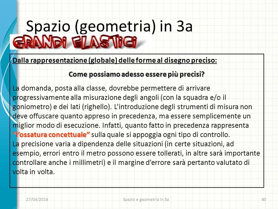 27/04/2014Spazio e geometria in 3a40 Spazio (geometria) in 3a Dalla rappresentazione (globale) delle forme al disegno preciso: Come possiamo adesso essere più precisi.