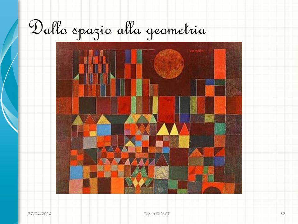 Dallo spazio alla geometria 27/04/2014Corso DIMAT52