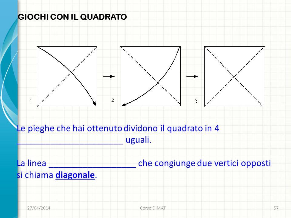 GIOCHI CON IL QUADRATO 27/04/2014Corso DIMAT57 Le pieghe che hai ottenuto dividono il quadrato in 4 ______________________ uguali.