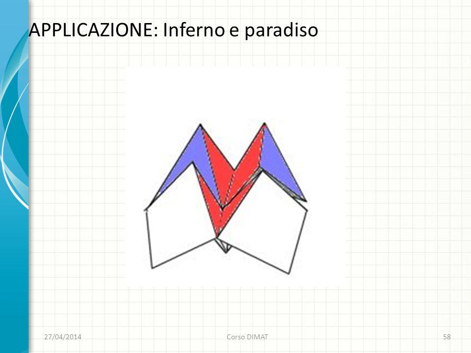 APPLICAZIONE: Inferno e paradiso 27/04/2014Corso DIMAT58