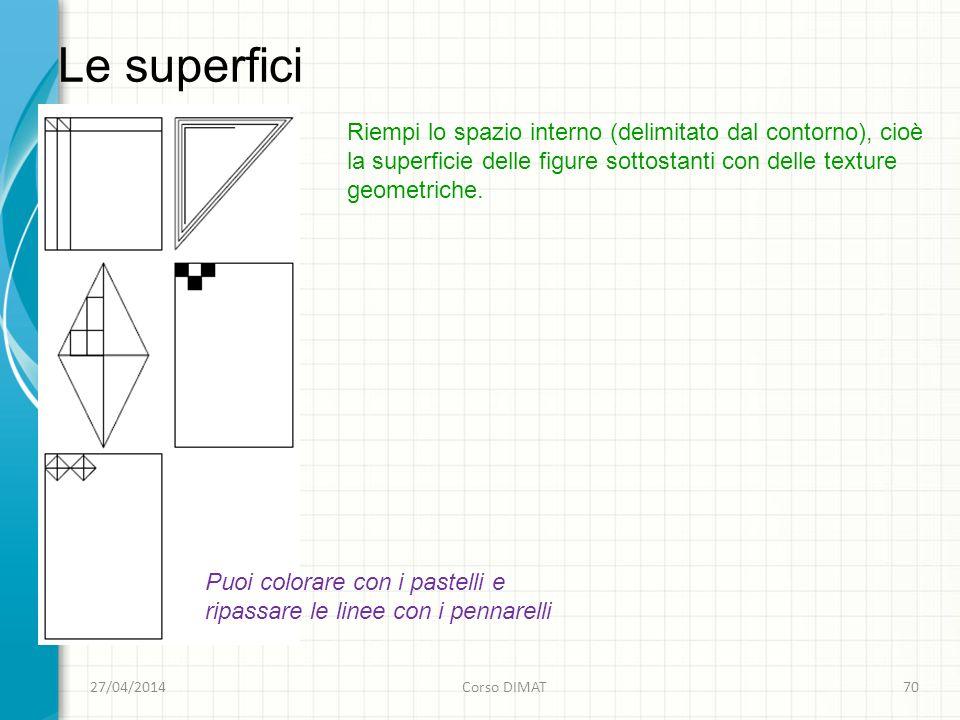 Le superfici 27/04/2014Corso DIMAT70 Riempi lo spazio interno (delimitato dal contorno), cioè la superficie delle figure sottostanti con delle texture geometriche.