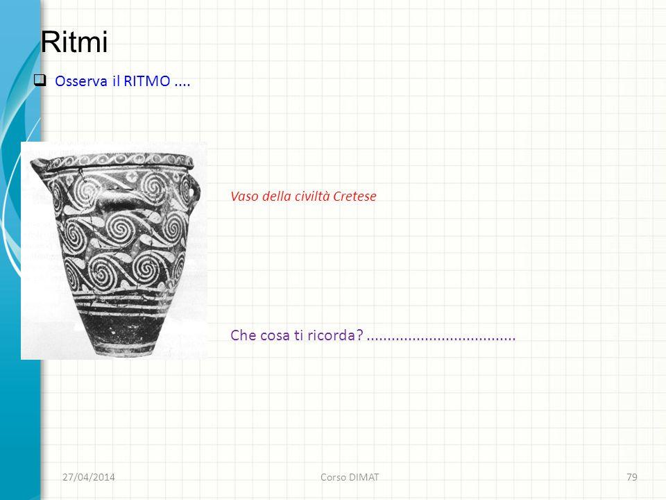 Ritmi 27/04/2014Corso DIMAT79 Osserva il RITMO....