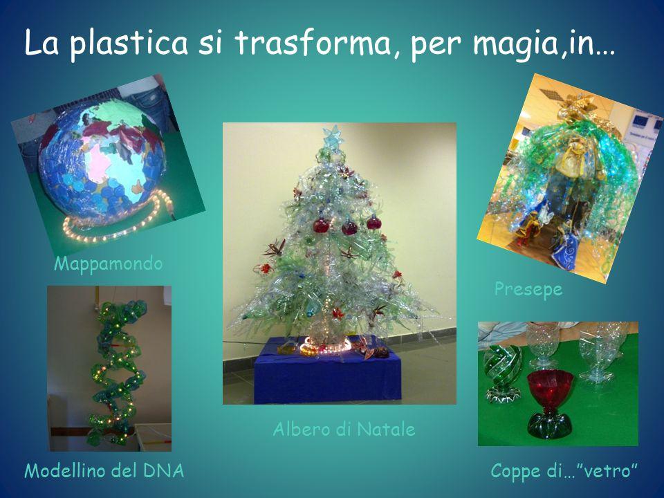 La plastica si trasforma, per magia,in… Mappamondo Albero di Natale Presepe Modellino del DNA Coppe di…vetro