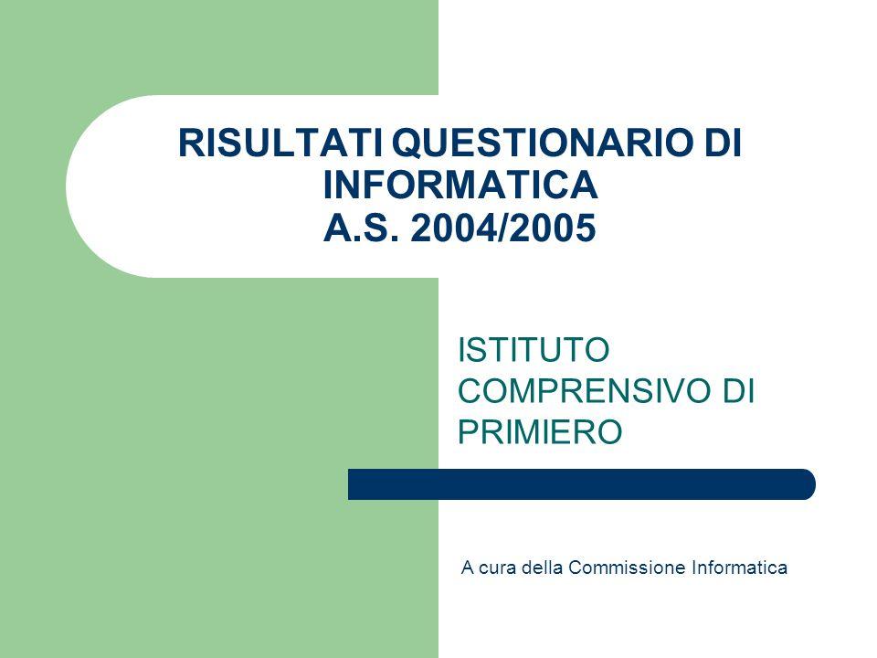 RISULTATI QUESTIONARIO DI INFORMATICA A.S.