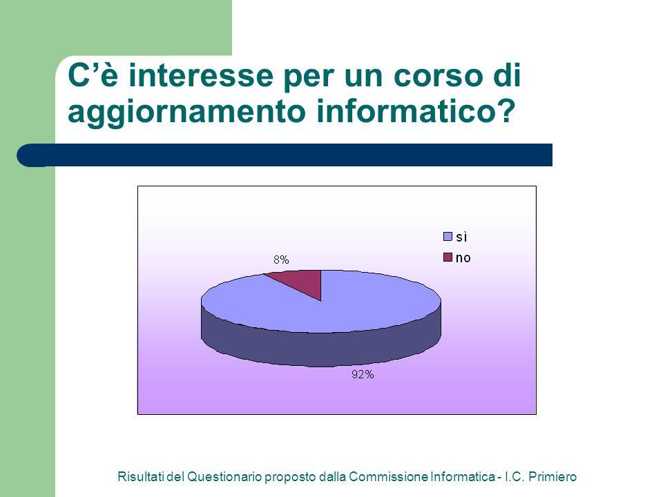 Risultati del Questionario proposto dalla Commissione Informatica - I.C.