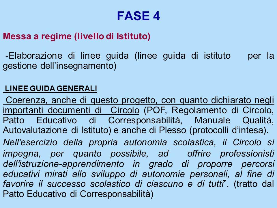 Messa a regime (livello di Istituto) -Elaborazione di linee guida (linee guida di istituto per la gestione dellinsegnamento) LINEE GUIDA GENERALI Coer