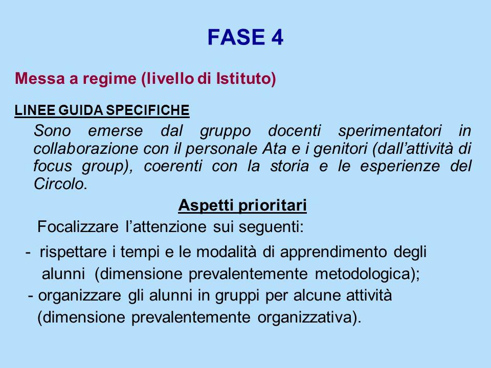 FASE 4 Messa a regime (livello di Istituto) LINEE GUIDA SPECIFICHE Sono emerse dal gruppo docenti sperimentatori in collaborazione con il personale At