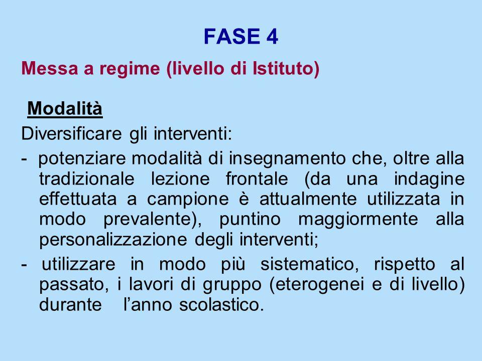 FASE 4 Messa a regime (livello di Istituto) Modalità Diversificare gli interventi: - potenziare modalità di insegnamento che, oltre alla tradizionale