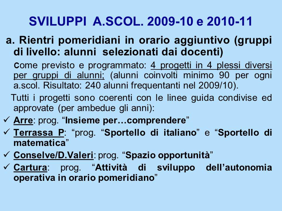 SVILUPPI A.SCOL. 2009-10 e 2010-11 a. Rientri pomeridiani in orario aggiuntivo (gruppi di livello: alunni selezionati dai docenti) C ome previsto e pr