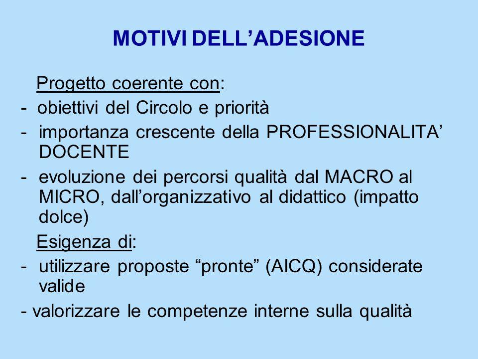 MOTIVI DELLADESIONE Progetto coerente con: - obiettivi del Circolo e priorità -importanza crescente della PROFESSIONALITA DOCENTE -evoluzione dei perc