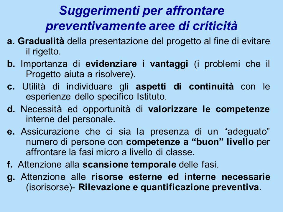 Suggerimenti per affrontare preventivamente aree di criticità a. Gradualità della presentazione del progetto al fine di evitare il rigetto. b. Importa