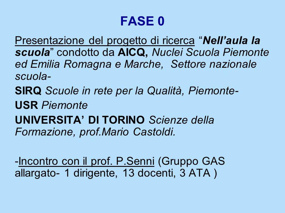 FASE 0 Presentazione del progetto di ricerca Nellaula la scuola condotto da AICQ, Nuclei Scuola Piemonte ed Emilia Romagna e Marche, Settore nazionale