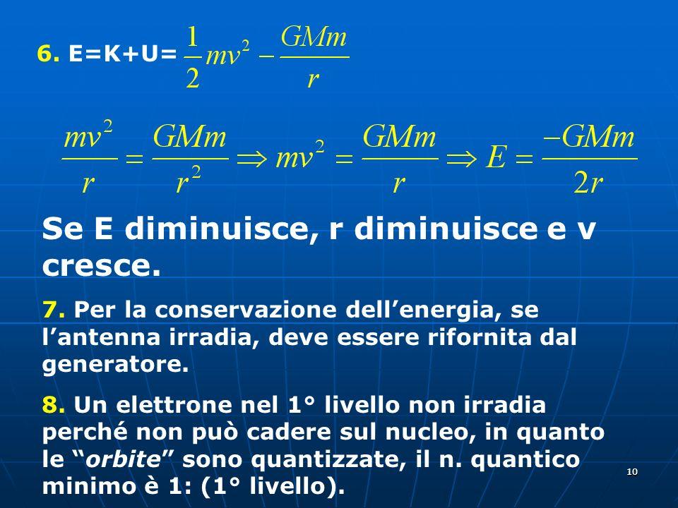 1010 6. E=K+U= Se E diminuisce, r diminuisce e v cresce. 7. Per la conservazione dellenergia, se lantenna irradia, deve essere rifornita dal generator