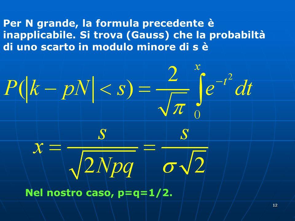 12 Per N grande, la formula precedente è inapplicabile. Si trova (Gauss) che la probabiltà di uno scarto in modulo minore di s è Nel nostro caso, p=q=