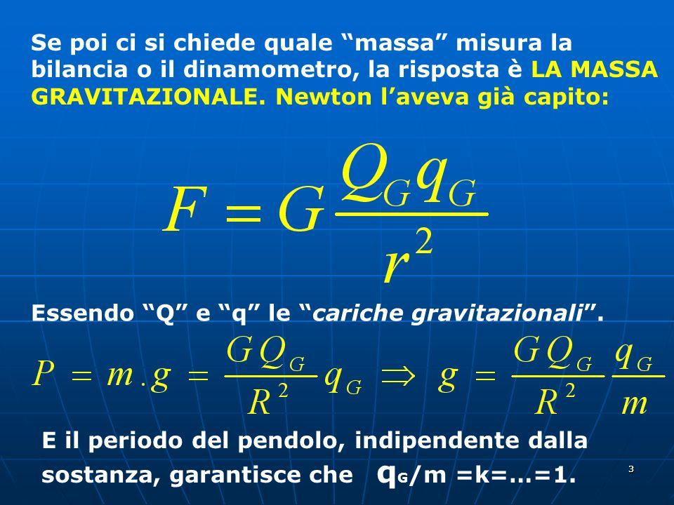 33 Se poi ci si chiede quale massa misura la bilancia o il dinamometro, la risposta è LA MASSA GRAVITAZIONALE. Newton laveva già capito: Essendo Q e q