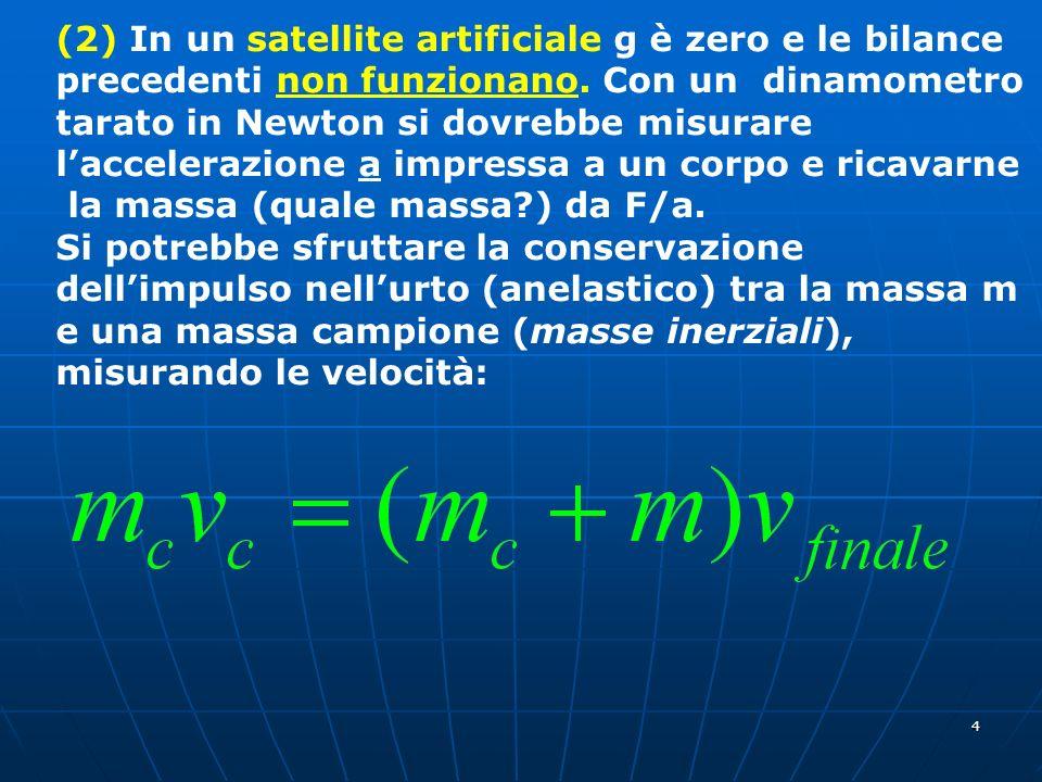 4 (2) In un satellite artificiale g è zero e le bilance precedenti non funzionano. Con un dinamometro tarato in Newton si dovrebbe misurare lacceleraz