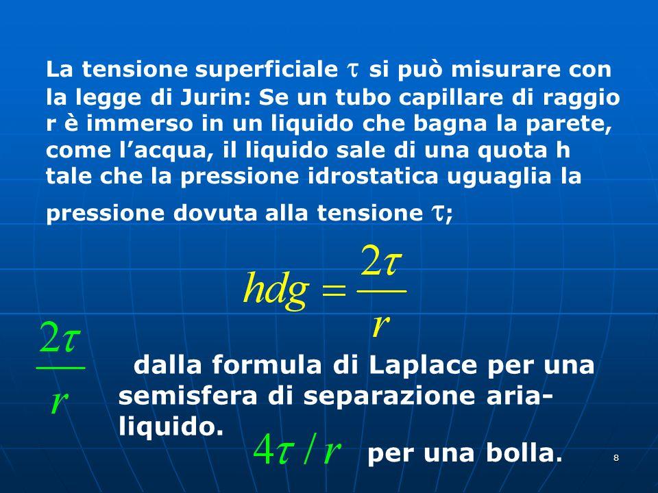 8 La tensione superficiale si può misurare con la legge di Jurin: Se un tubo capillare di raggio r è immerso in un liquido che bagna la parete, come l