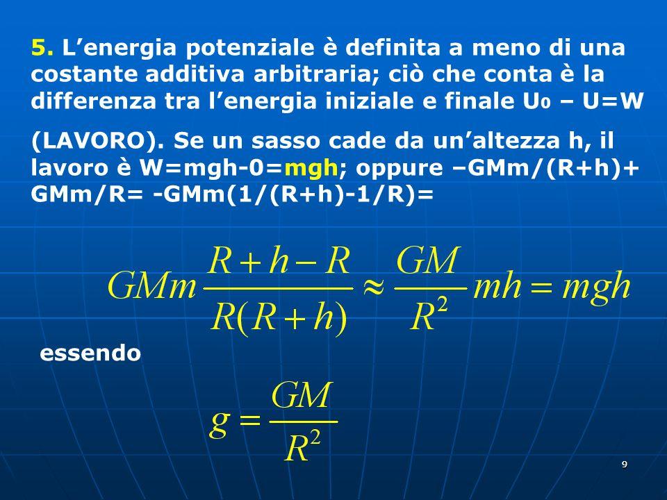 99 5. Lenergia potenziale è definita a meno di una costante additiva arbitraria; ciò che conta è la differenza tra lenergia iniziale e finale U 0 – U=