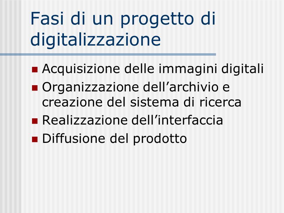 Fasi di un progetto di digitalizzazione Acquisizione delle immagini digitali Organizzazione dellarchivio e creazione del sistema di ricerca Realizzazione dellinterfaccia Diffusione del prodotto