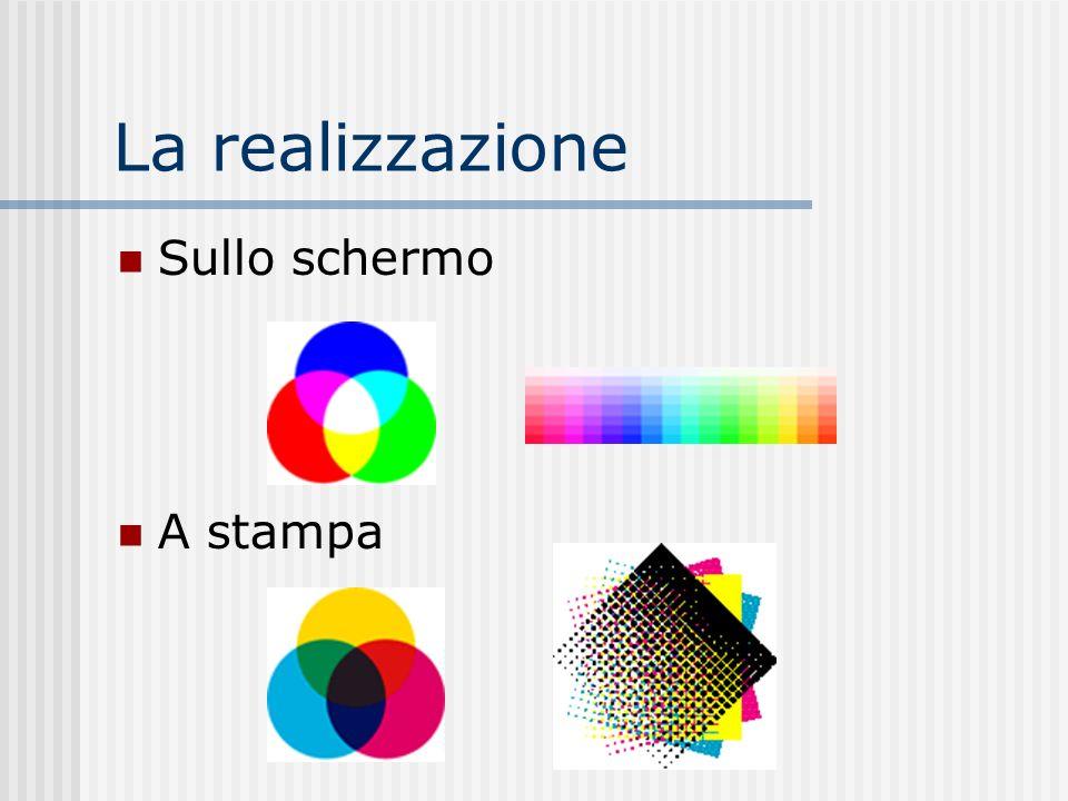 La tavolozza dei colori Lintero spettro dei colori (immagine a 24 bit: + 16 milioni colori) e lo spettro a 256 colori (immagine a 8 bit: 256 colori)