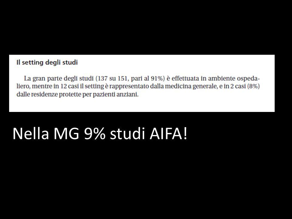 Nella MG 9% studi AIFA!