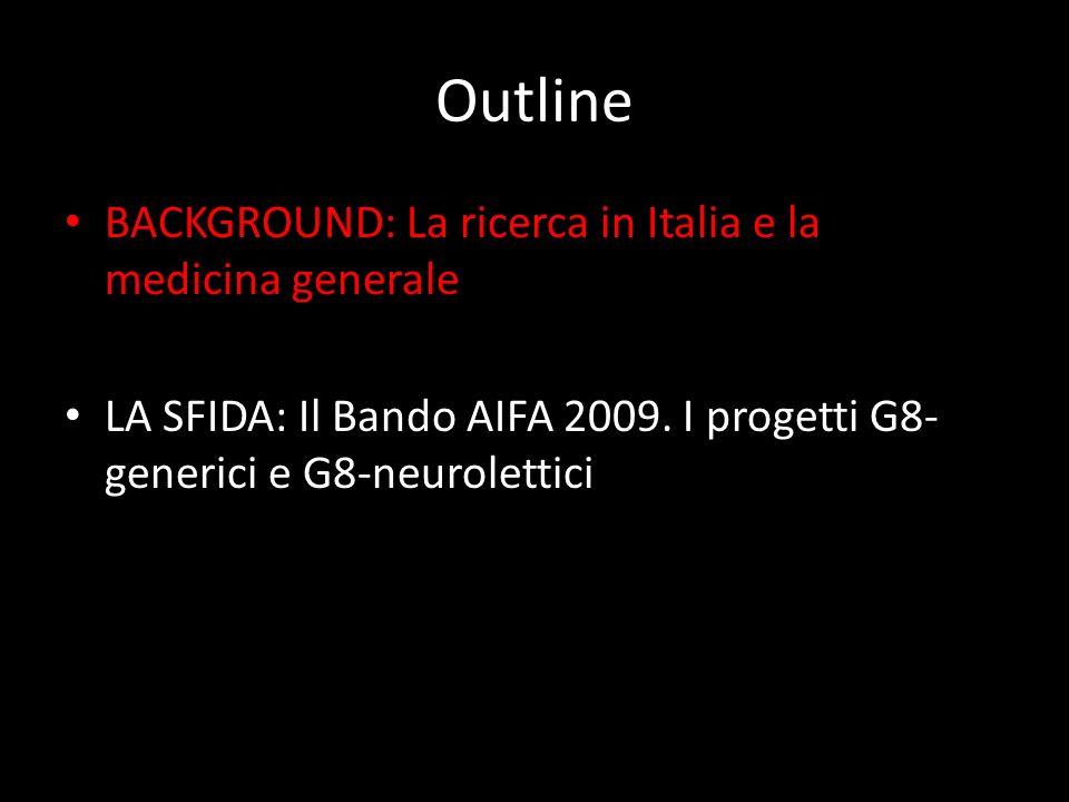 DOMANDA 1 Chi finanzia la ricerca in Italia? DOMANDA 2 E con quanto?