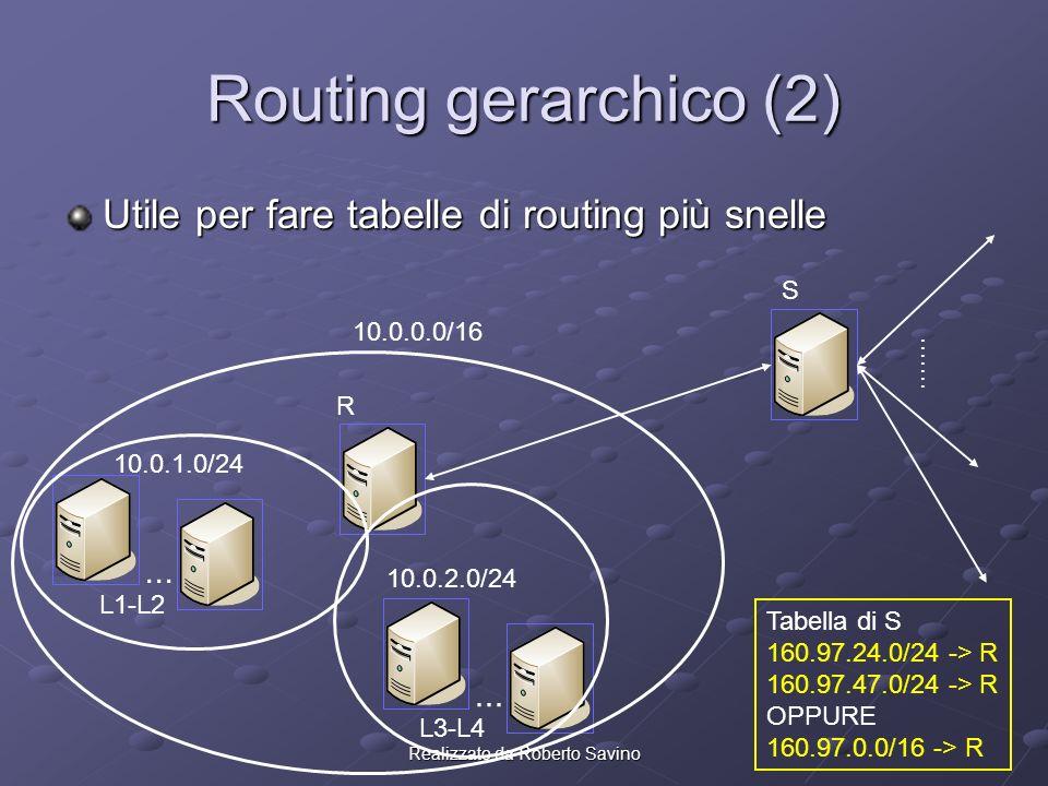 Realizzato da Roberto Savino Routing gerarchico (2) Utile per fare tabelle di routing più snelle...